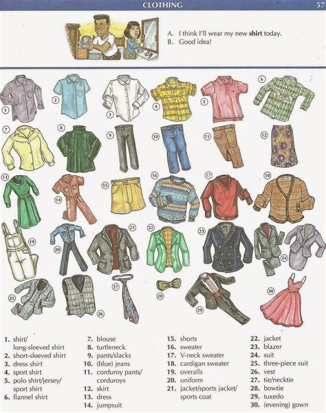 english blog picture dictionary