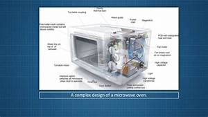 Mechanism Of A Microwave Oven