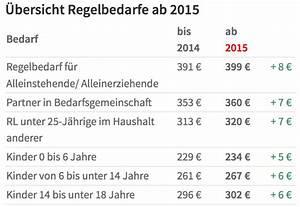 Hartz 4 Berechnen 2015 : bersicht hartz iv regels tze 2015 ~ Themetempest.com Abrechnung