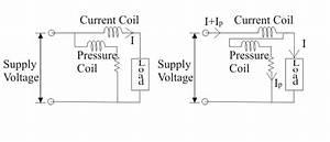 Diagram Of Induction Type Wattmeter