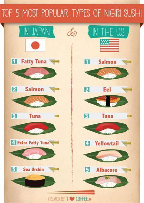 17 Best Images About Sushi On Pinterest  Sushi, Japanese