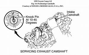 Toyota Camry 2 4 Twin Cam Engine Diagram