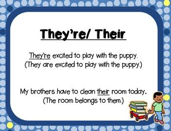 perfect fit activities  contractions