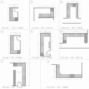 Avril 2012 studio d39archi le blog d39architecte de for Disposition cuisine en l