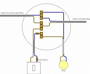 How To Wire A Pull Switch
