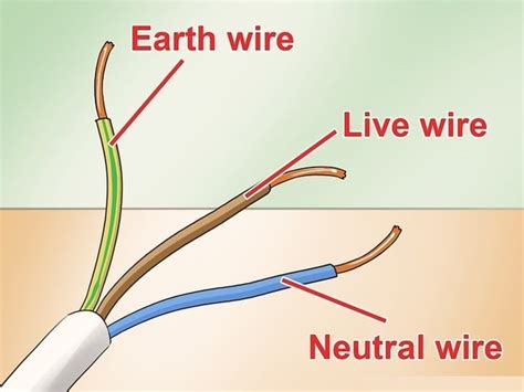 which electrical wire is hot mycoffeepot org