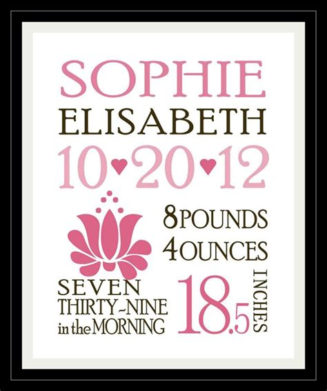 Here you can explore hq birth announcement templates transparent illustrations, icons and clipart with filter setting like size, type, color etc. Full of Great Ideas: Free Custom Birth Announcements ...