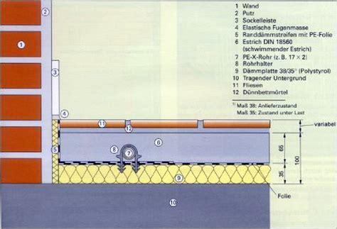 bodenaufbau fußbodenheizung neubau fu 223 bodenheizung solar ebner solarthermie photovoltaik heizungen gas pellettes 214 l stuttgart
