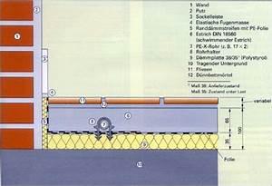 Estrichaufbau Mit Fußbodenheizung : fu bodenheizung solar ebner solarthermie photovoltaik heizungen gas pellettes l stuttgart ~ Michelbontemps.com Haus und Dekorationen