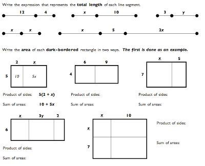 division worksheets area model the exponential curve distributive property and multiplying binomials