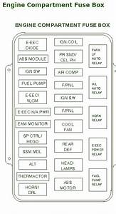 1994 Lincoln Continental Mark Iv Engine Fuse Box Diagram