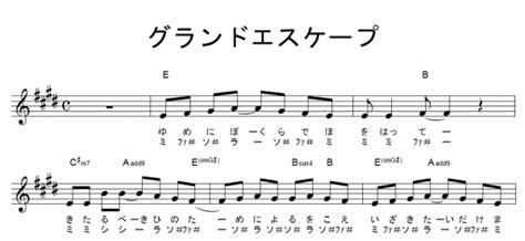 ゲット ワイルド 楽譜