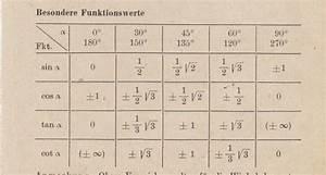 Arctan Berechnen : betrag r und argument phi berechnen mathelounge ~ Themetempest.com Abrechnung