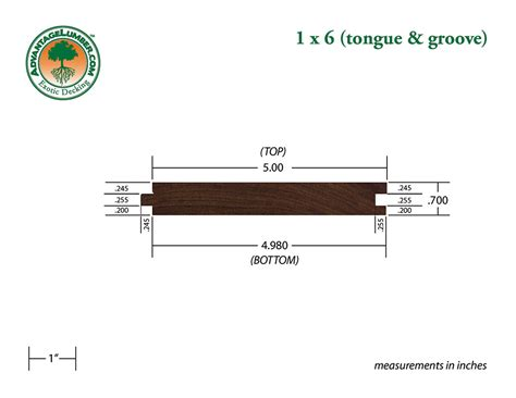1x6 Tongue And Groove Roof Decking by Ipe Decking Ipe Lumber Ipe Decking Supplies Ipe Wood