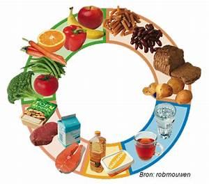 Koolhydraten tellen voor afvallen