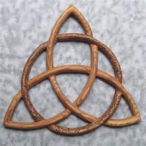 Christian Trinity Symbol