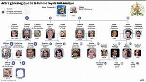 Actualité Famille Royale : l 39 arbre g n alogique de la famille royale britannique afp ~ Medecine-chirurgie-esthetiques.com Avis de Voitures