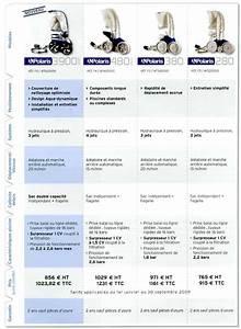 Comparatif Robot Piscine : robot piscine polaris 380 ~ Melissatoandfro.com Idées de Décoration