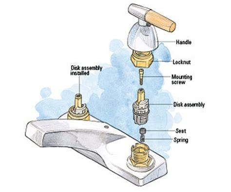 how do i fix a leaky kitchen faucet faucet repair mississauga the plumber