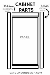 A Guide To Cabinet Hardware Placement In 2020