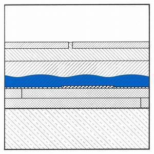Spanplatten Für Fußboden : der aquascan f r den fu boden wir messen feuchtigkeit ~ Michelbontemps.com Haus und Dekorationen