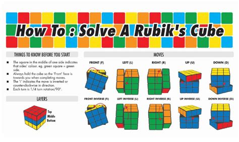 How To Solve A Rubik's Cube #infographic Visualistan