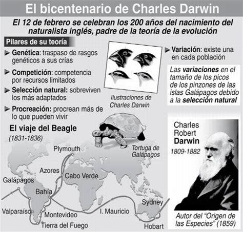 charles darwin resumen corto de secundaria gala charles robert darwin quot sobre el origen de las especies