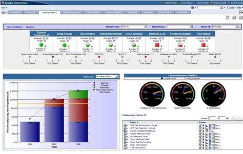 ibm cognos reviews technologyadvice