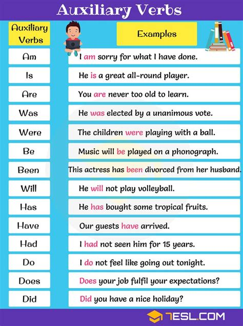 auxiliary verb definition list  examples  auxiliary