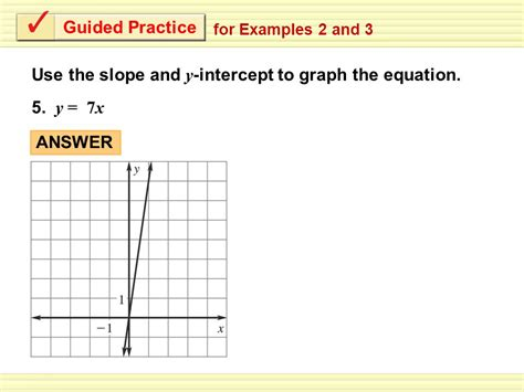 Example 2 Graphing Using Slopeintercept Form 1  Ppt Download