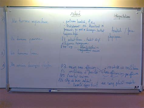 Bel Ami Résumé Par Chapitre by Bel Ami De Maupassant Resume Par Chapitre Persepolisthesis Web Fc2
