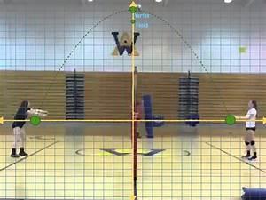 Parabola Volleyball Pass - Abby Boitnott - YouTube