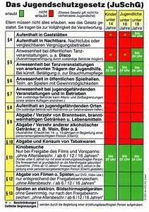 Rechte Ab 14 : jugendschutz kreis paderborn ~ Orissabook.com Haus und Dekorationen
