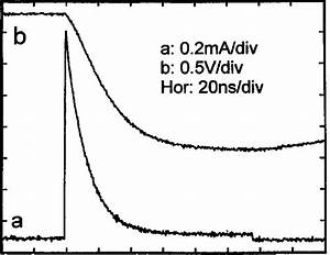 Pulse Waveforms Of A Spad Of The Type In Fig  1 That