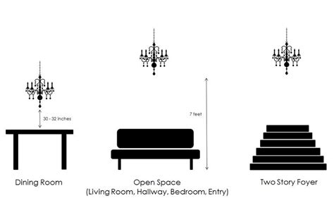 Living Room Table Measurements by Chandelier Height Measurements Guide Tieu Chuan