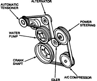 Need Diagram For The Serpentine Belt