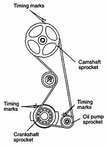 Need Timing Diagram For 03 Mit Outlander 2 4l