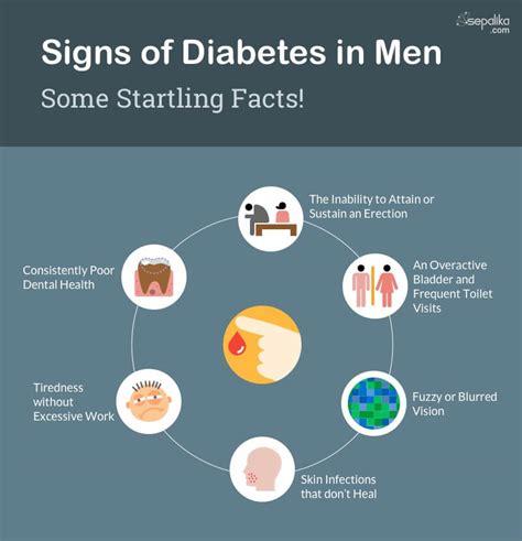 early signs  symptoms  diabetes  man