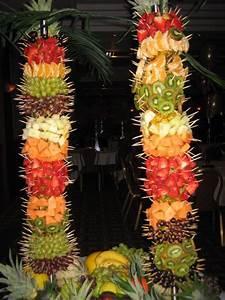 Maddycakes Muse: Fruit Palm Tree