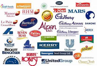 Company Logos International Beverage Foods Quotes Helpful