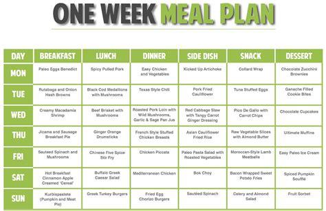 vegan workout aliment plan