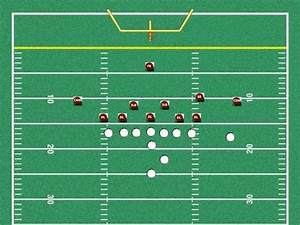 The 52 Monster Defense In Youth Football