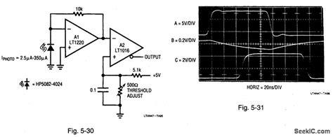Fiber Optic Receiver Communication Circuit