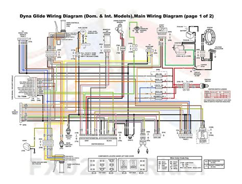 road king accessory wiring diagram wiring library