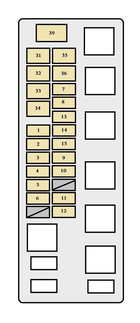 2000 Tundra Fuse Box by Toyota Tundra 2000 Fuse Box Diagram Auto Genius