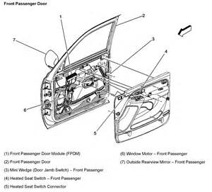 I Have A 2003 Chevy Silverado Where The Remote Doorlocks