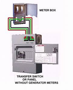 Mb125 Mbr125 Reliance Meter Boxes  240vac 12500w Max