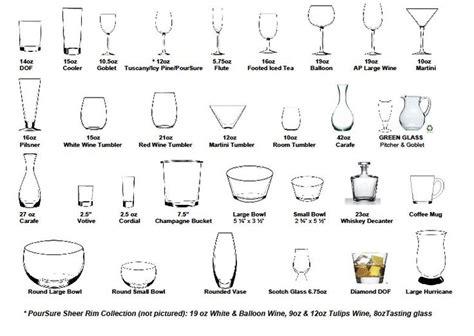 Liquor Glasses Types