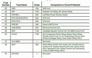 2005 Acura Rl Component Index Fuse Box Diagram  U2013 Auto Fuse
