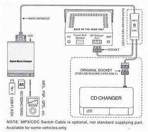 Free Shipping Usb Sd Mp3 Clarion Oem  For Suzuki  Clarion
